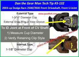 U Joint Identification Chart Ram 2003 2009 Front Cv Driveshaft Front Joint Id Idn 115
