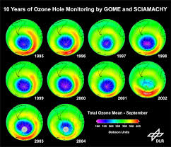 ozone hole recovery could hasten global warming talkgreen a