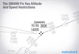 How To Fly An Instrument Arrival Procedure Star Boldmethod