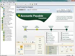 Sage 300 Chart Of Accounts Sage 300 Visual Process Flows Formerly Accpac