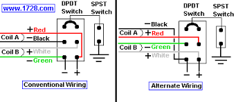 guitar wiring site coil cut switching using an spst switch connected to the jumper of a dpdt series parallel switch works the same way as in the previous diagrams
