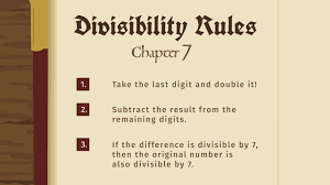 Divisibility Chart 1 100 Divisibility Rules 7