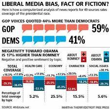 essay on media bias  essay on media bias
