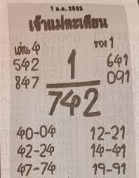อยากถูกหวยดูใบนี้ เลขเด็ด☆เจ้าแม่ตะเคียน งวดประจำวันที่ 1 กรกฎาคม 2563 ⋆  หวยแม่นๆ.com