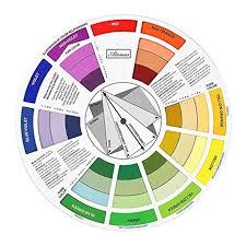 Color Blending Chart Amazon Com Baosity Multicolored Wheel Company Office Magic