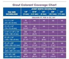 Grout Chart Mapei Color Chart Mucurivalley Co