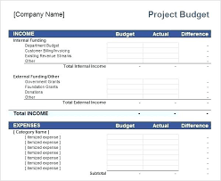 Budget Layout Example Sample Hr Budget Template Vitaminac Info