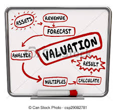 Business Net Worth Calculator Valuation Calculating Company Business Worth Value Cost Price