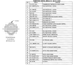 1999 jeep grand cherokee limited wiring diagram images wiring grand cherokee 4 7 fuse diagram jeep printable wiring