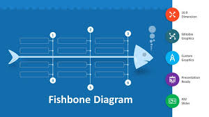 Fishbone Diagram Powerpoint Template 2