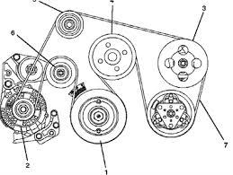 2008 Honda Accord Fuse Box Diagram   2008 Wiring Diagrams in addition Honda Accord Engine Diagram   Diagrams  Engine parts layouts in addition  likewise 2008 Honda Accord Engine Diagram   Wiring Diagram   ShrutiRadio together with OIL LEAK   Diagnose Replace Gasket VTEC Assembly Honda Odyssey in addition Honda Accord Accessories   Parts   CARiD likewise  together with  moreover Chevrolet Impala Questions   Where is the thermostat exactly additionally 2005 Honda Odyssey starter replace   YouTube as well 2005 Chevrolet Malibu 3 5L. on honda 2008 accord 3 5l engine diagram