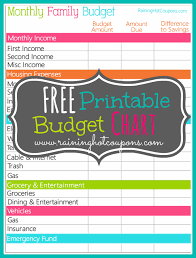 Free Printable Monthly Budget Free Printable Monthly Budget Chart