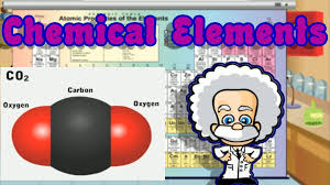table chart for kids. Chemical Elements \u0026 Compounds, Periodic Table, States Of Matter - Chemistry Lesson For Children YouTube Table Chart Kids