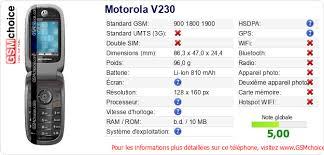 Motorola V230 :: GSMchoice ...