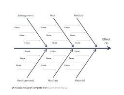 Kinship Chart Maker 10 11 Family Tree Diagram Maker Lasweetvida Com