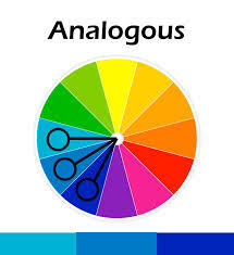Analogous-the three colors are decorated with analogous color scheme  because it is decorated with