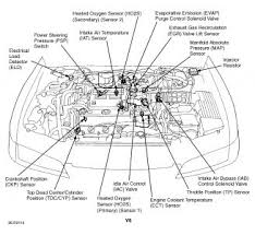 2000 honda accord engine diagram wiring diagram operations honda accord motor diagram wiring diagram mega 2000 honda accord v6 engine diagram 1999 honda accord