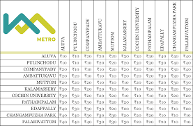 Metro Rail Fare Chart Kochi Metro Rail Ticket Charges Fare Table Lawguage