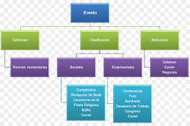 Event Organizational Chart Background Meeting Png Download 1577 1049 Free