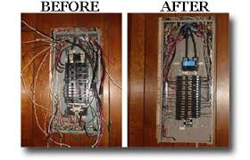 house wiring panel house automotive wiring diagram database house wiring upgrade the wiring diagram on house wiring panel