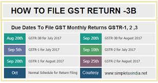 Tax Return Due Dates Chart Edgrafik