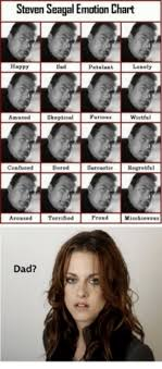Steven Seagal Emotion Chart Amused Proudmi Dad Dad Meme