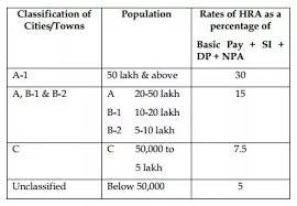 Police Salary Chart How Much Is The Monthly Salary Of Traffic Police In