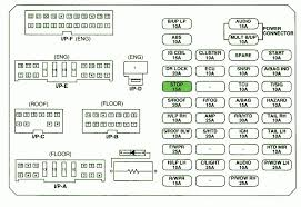 98 tj dash fuse box pertaining to 1997 jeep wrangler fuse box 1998 jeep wrangler under hood fuse box diagram 98 tj dash fuse box pertaining to 1997 jeep wrangler fuse box diagram