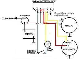 morris minor wiring diagram alternator morris alternative alternator wiring morris minor owners club on morris minor wiring diagram alternator