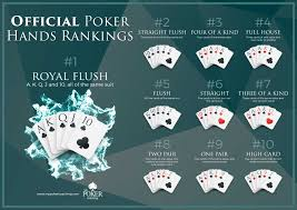 Poker Winning Order Chart Poker Hands List Best Texas Holdem Poker Hands Rankings In