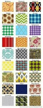 Different Types Of Patterns Unique Different Types Of Print Sewing Cheat Sheets Pinterest