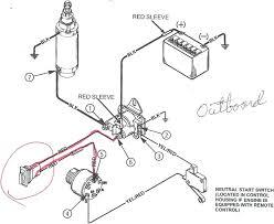 Dodge Sprinter Radio Wiring Diagram