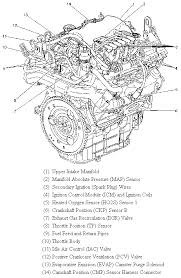 similiar buick rendezvous motor diagram keywords buick rendezvous engine diagram 2002 buick rendezvous engine diagram