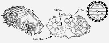 Jeep Transfer Case Identification Chart Jeep Transfer Case Specifications