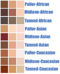 Skin Tone Color Chart Photoshop Skin Tone Color Palette For Photoshop Q House Pl