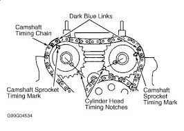 chevy tracker engine diagram the structural wiring diagram • 2001 tracker 2 0 engine diagram wiring diagram third level rh 13 11 11 jacobwinterstein com 1998 chevy tracker engine diagram 2000 chevy tracker engine