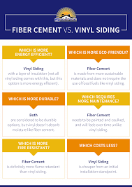 fiber cement vs vinyl siding comparison