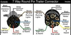 wiring diagram for a way round pin trailer connector on a  click to enlarge