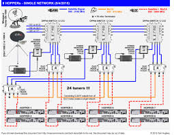 how to wire your house with cat5e or cat6 ethernet cable for at best home network setup 2016 at Home Network Cable Diagram
