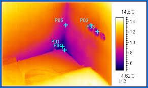 Картинки по запросу что делать после обследования тепловизором