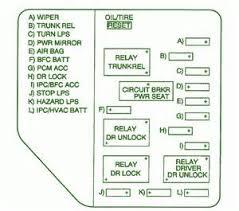 similiar fuse and relay diagram keywords 1998 oldsmobile alero delay relay fuse box diagram