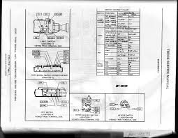 international scout ii wiring diagram wiring diagrams and schematics international lotar wiring diagram more ions 39 74 major wiring problems 1978 scout ii