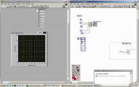 Labview Chart Multiple Plots Plotting Xy Graphs And Linear Regression In Labview