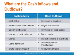What Is Cash Outflows Managing Cash Flow By Operational Excellence Consulting
