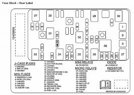 2007 chevy bu fuse box 2007 wiring diagrams