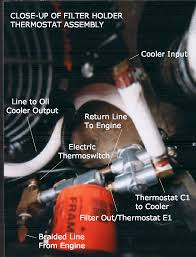 pelican technical article 914 external oil cooler install the diagram and assembly photo