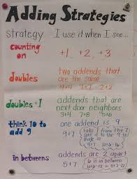 2nd Grade Math Anchor Charts Adding Strategies Anchor Chart Facile Flexible Strategies