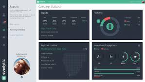 Cms Design Everlytic Online Application Cms Dashboard Metro Flat Ui