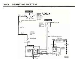 volvo s that run chapter 12 electrical wiring harness fuses and at this point the ignition switch start operates the relay connecting bjb maxi fuse 5 50a to the starter solenoid on a yellow light blue wire