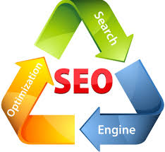What Is Seo (Search Engine Optimization)? | Ccfis Forum